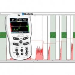 Elektromiograf MyoPlus 2 Pro